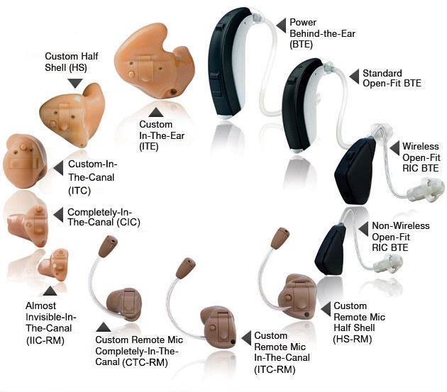 New hearing aid technologies, are they good or bad?